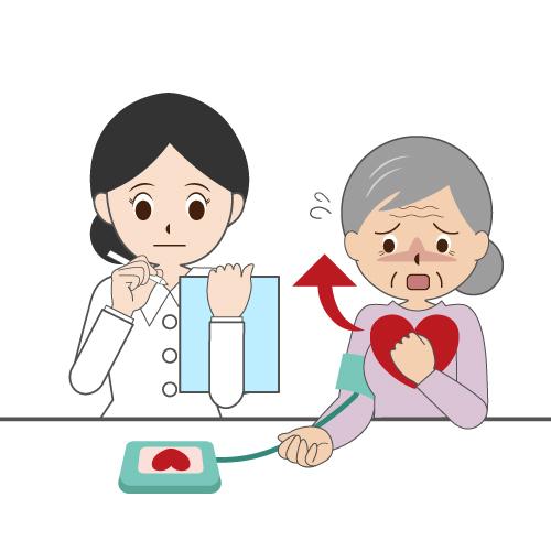 白衣高血圧