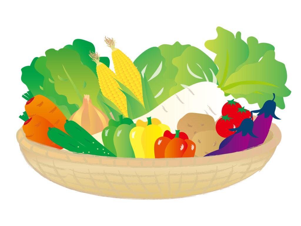 動悸と胸痛を整える3 食生活